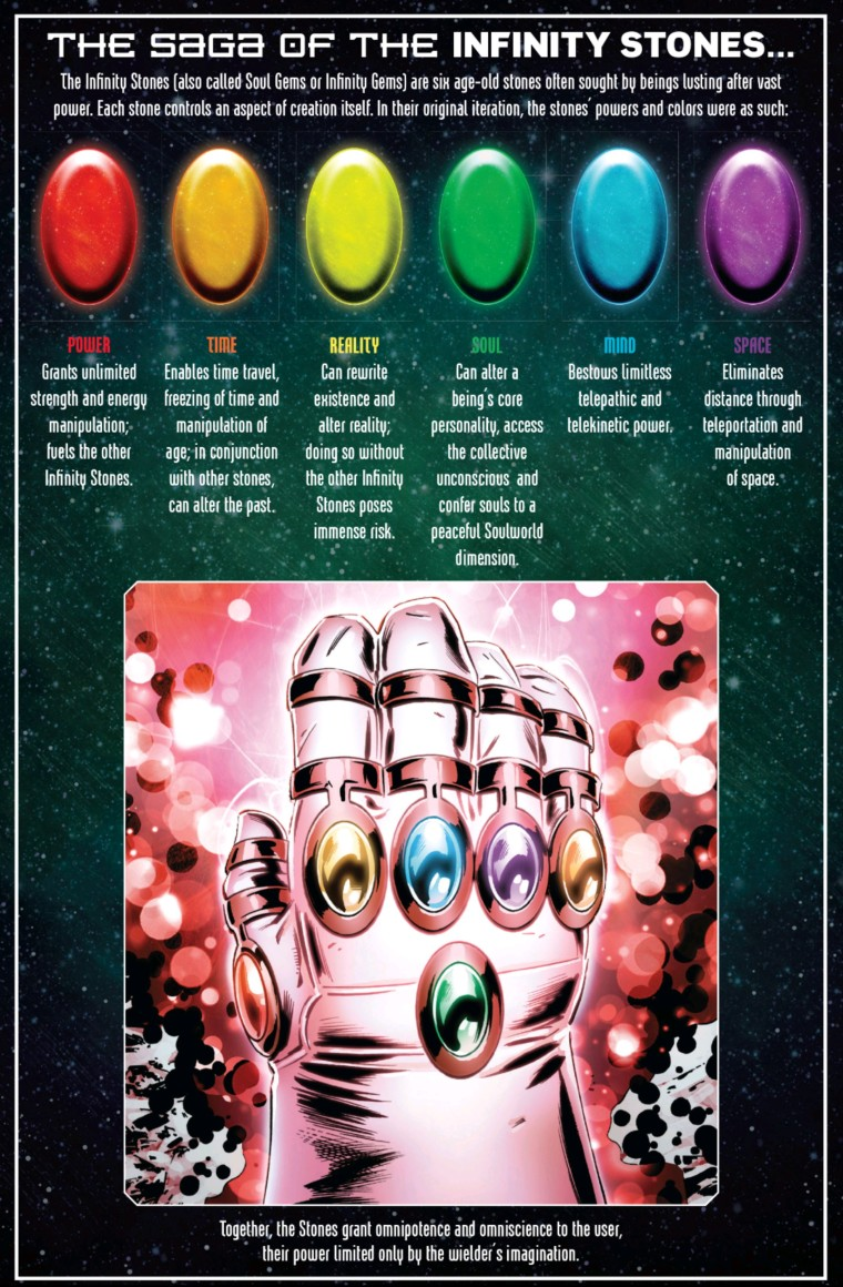 Here's Where The Infinity Stones Are Now In The MCU, Just ...